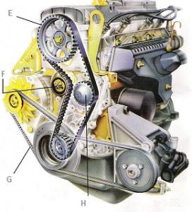 piece moteur, kit courroie de distribution
